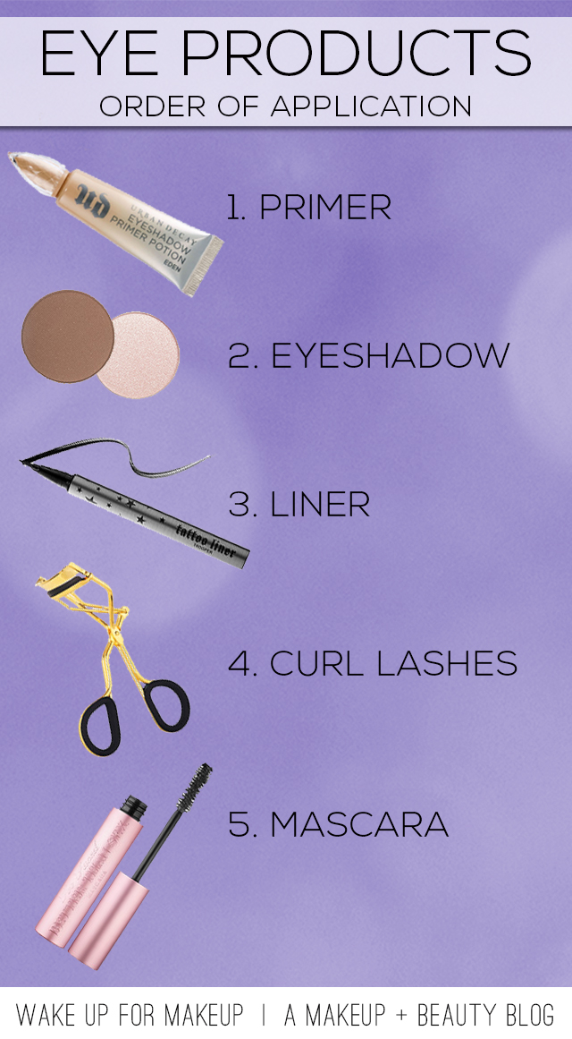 Order to Apply Eye Makeup